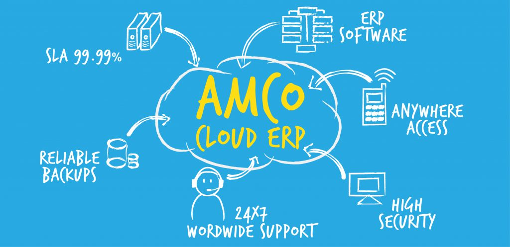 Cloud ERP has come today! AMCO Cloud ERP