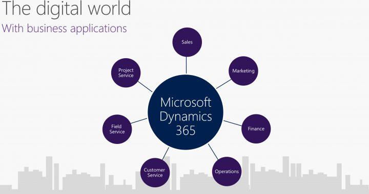 Microsoft Dynamics 365 อนาคตของการทำงานร่วมกันบน ระบบ ERP และ CRM