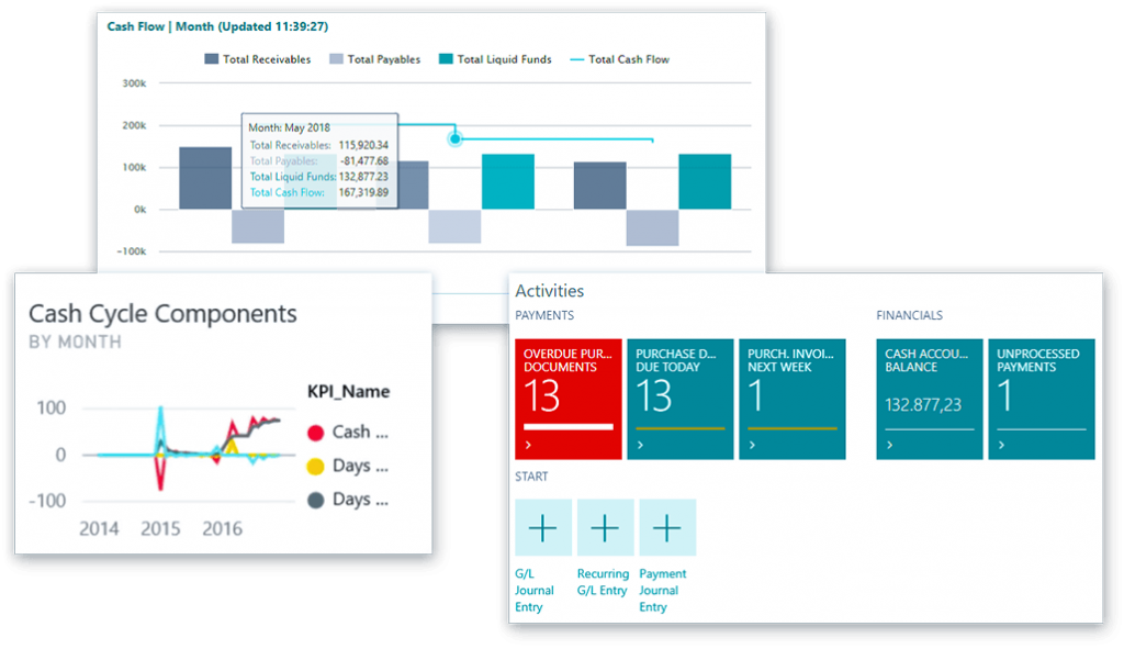 Dynamics 365 Business Central Capabilities