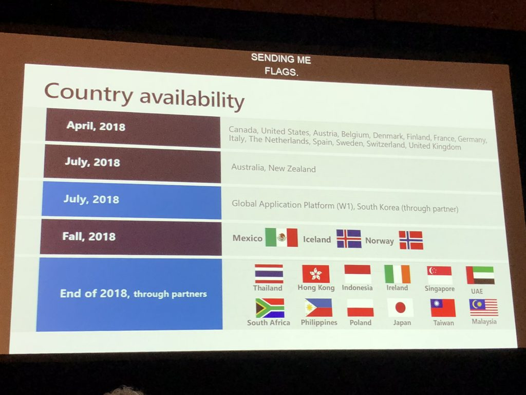 Business Central Availability